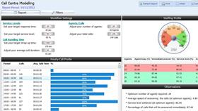 Samsung CMS Contact Centre Analytics